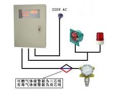 天津气体厂氧气浓度检测报警器