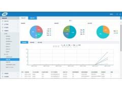 MES离散行业制造执行系统性能高功能全