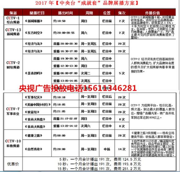 CCTV1,2,7,10,13成就套_副本_副本