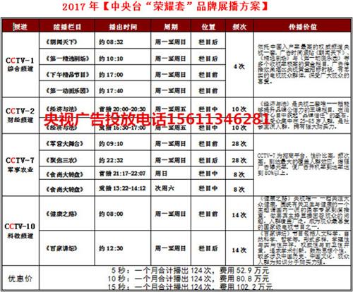 CTV1,2,7,10荣耀套_副本_副本