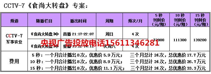 CCTV7食尚大转盘_副本