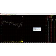 国际期货软件定制金融期货的引路人