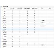 直销积分系统,四合一版直销会员软件