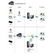 小区班车扫码系统,物业通勤车收费软件,定制智能班车管理系统