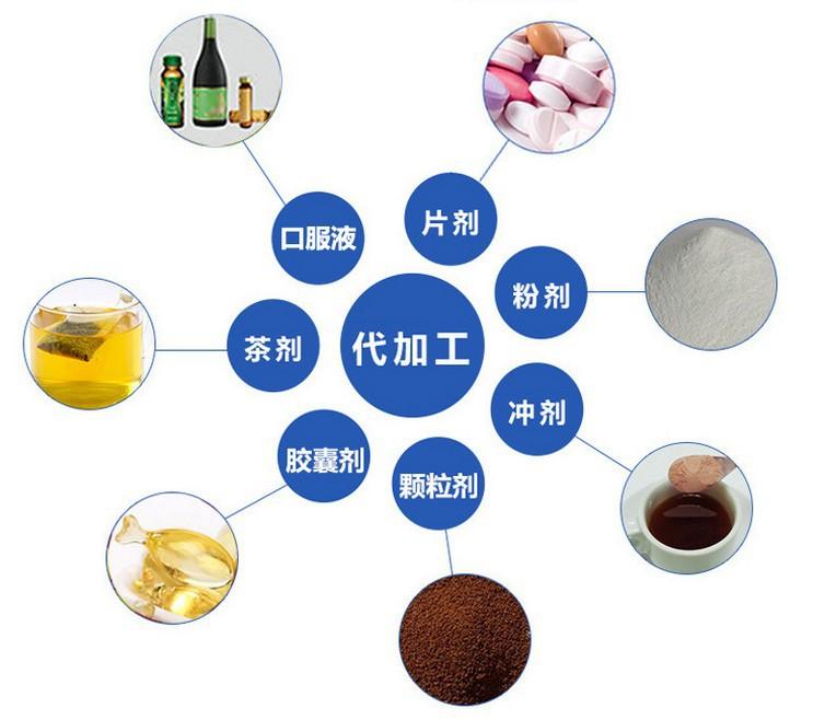 可加工剂型1tel-13698923043