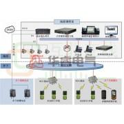 华睿电气煤矿矿用无线通讯系统WiMAX无线通讯
