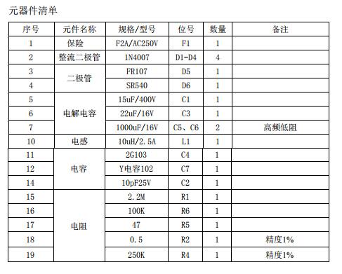 DK912 元器件清单