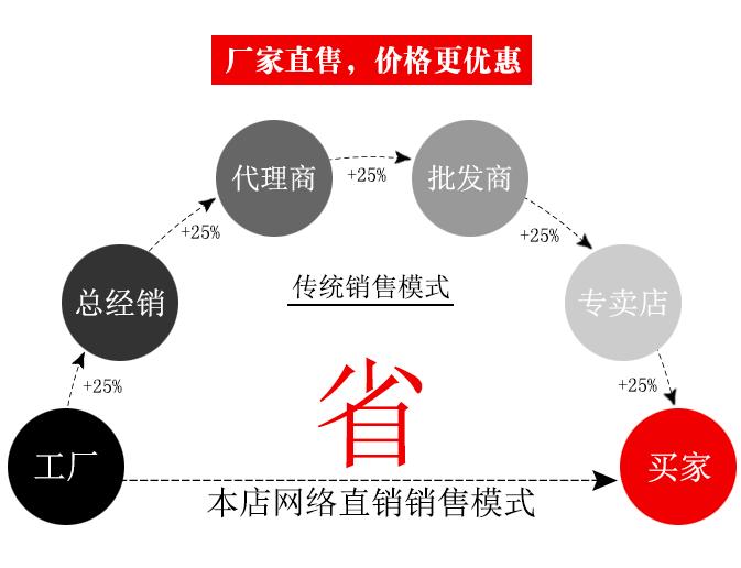 营销图.png