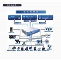 贵州数字电话交换机,贵州煤矿程控调度机,厂家专业安装批发