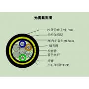 供应全国山东富华电力器材ADSS-24B1-PE-01