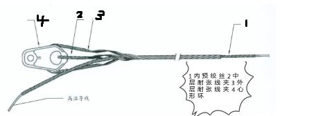 供应全国高温输电导线用耐受型双耐张单丝耐张线夹