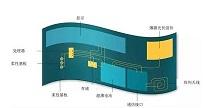 浙江RFID铝蚀刻天线,浙江铝蚀刻电加热膜,湖州电加热丝