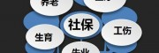 广州海珠区怎么办理五险一金,广州海珠区怎么办理社保