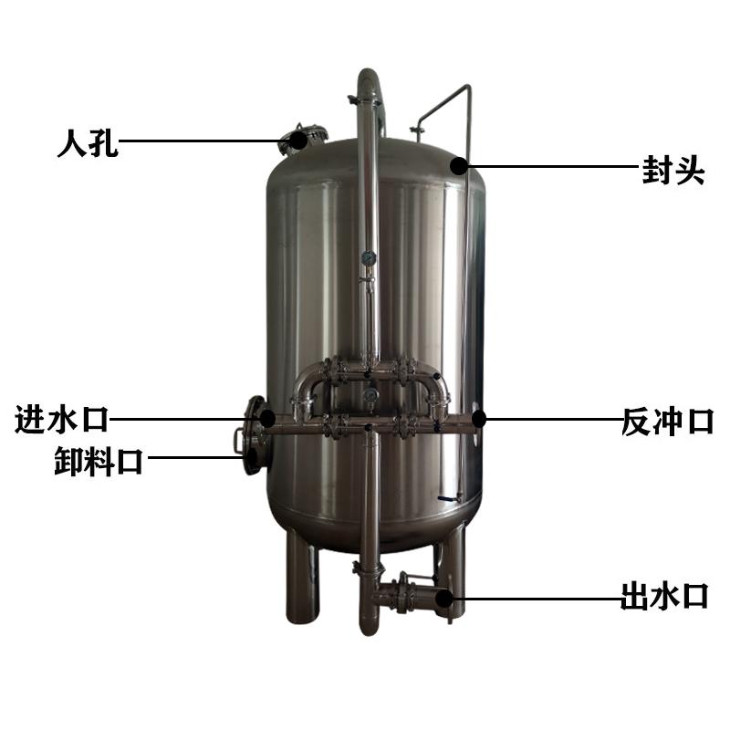 武安市鸿谦 不锈钢过滤器 锰砂过滤器 可定制